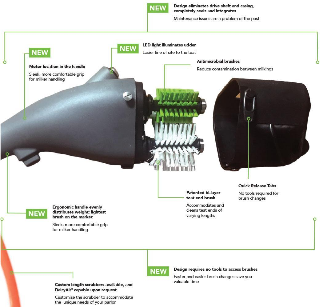 FutureCow Teatscrubber Diagram